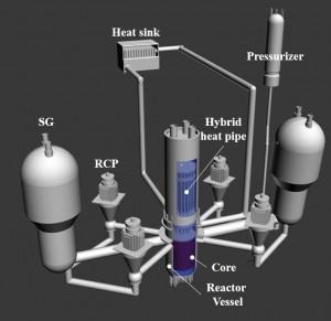 방인철 교수팀이 '하이브리드 제어봉'(보라색)을 이용한 원전 내부 냉각 계통 구조도