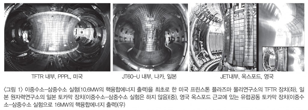 KSTAR핵융합-박현거(원자력산업기사)-1