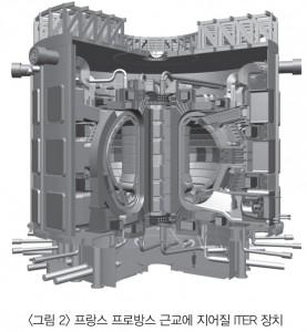 KSTAR핵융합-박현거(원자력산업기사)-2