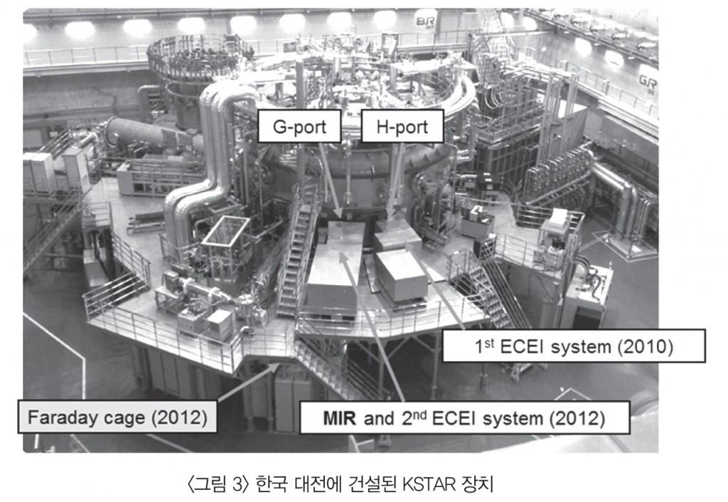 KSTAR핵융합-박현거(원자력산업기사)-3
