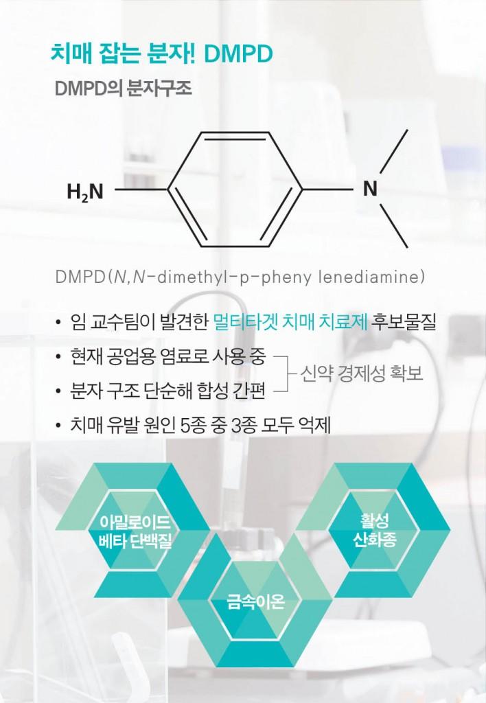 치매 잡는 분자 DMPD