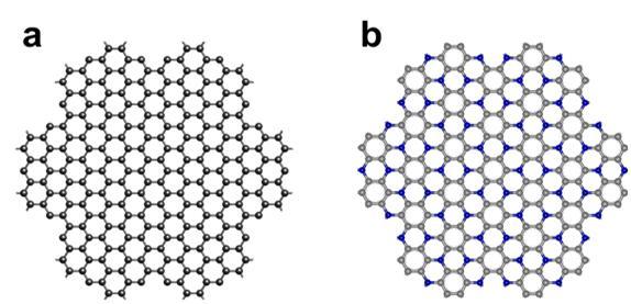그래핀과 2D PANI 구조: (a)는 그래핀이고, (b)는 2D PANI의 모습이다. 그래핀은 탄소(회색 구)로만 이뤄져 있는 구조체지만, 2D PANI는 6개의 질소 원자가 3개의 페닐 링을 둘러싸고 있는 구조(C3N)다.