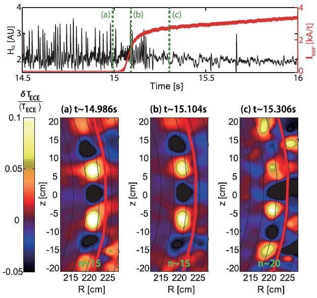 위쪽 그림에서 붉은 선은 자기장의 세기를 나타낸다. 자기장 세기가 커질수록 플라즈마 경계면 불안정성 붕괴 때문에 나오는 신호가 줄어드는 걸 볼 수 있다. 아래쪽 그림에서 밝은 색으로 보이는 부분이 경계면 불안정성 현상이다.
