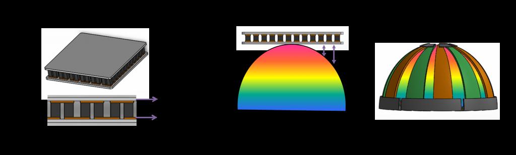 기존의 모듈은 곡면에 닿는 면적이 적어서 열에너지를 효율적으로 회수하기 어려웠지만 페인팅 방식은 이런 단점을 극복할 수 있다.