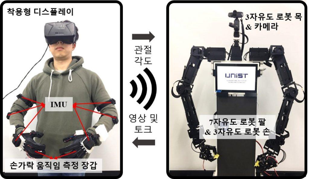 UNIST_원격 조종 재난현장 대응 로봇 2