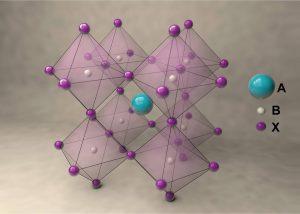 페로브스카이트의 구조. 두 종류의 양이온(A, B)과 한 종류의 음이온(X)이 결합한 3차원 결정이다.