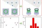 그림2-반도체-탄소나노튜브의-합성-원리.jpg