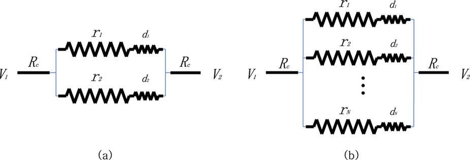 그림4. r은 저항, d는 고정저항을 나타낸다. 고정저항을 붙일 경우 직렬이나 병렬로 연결된 회로고 망가지지 않고 작동했다. 사회 구성원의 능력이나 효율의 차이가 중요한 이유가 드러나는 대목이다.