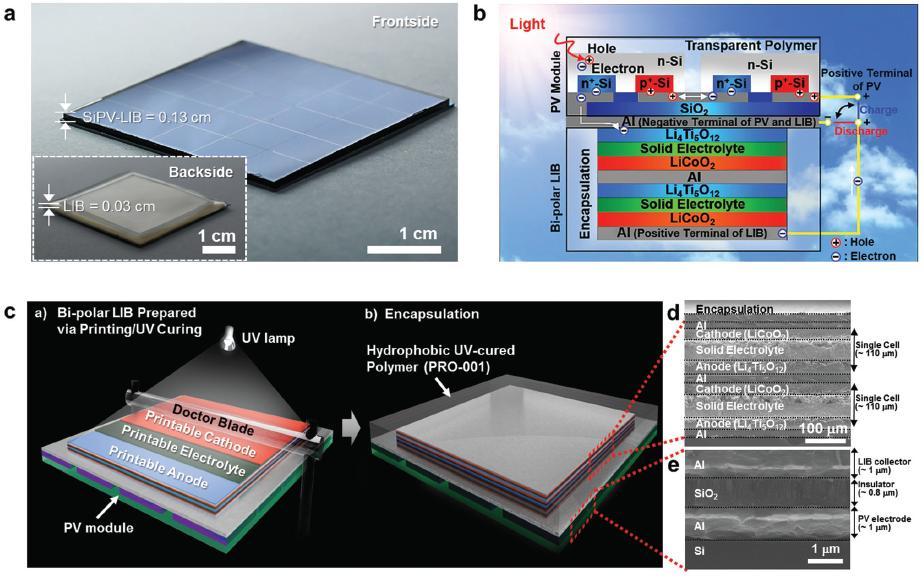 일체형 에너지 생산/저장 소자의 구조. 소형 실리콘 태양전지 모듈 전극과 고체형 리튬이온 배터리가 알루미늄 집전체를 통해 상호 공유된 구조다.