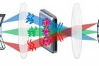 연구그림-다개구-적응광학-현미경의-모식도.jpg