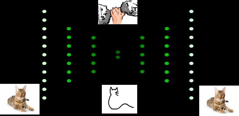 그림10. Autoencoder neural network
