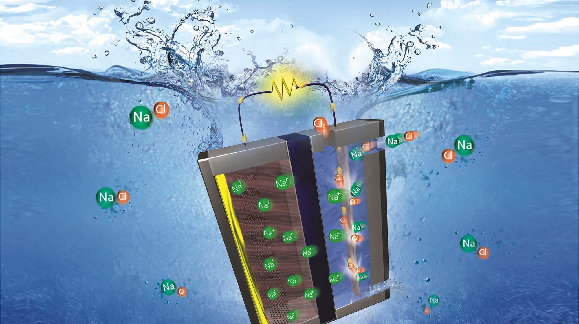 해수전지는 바닷물에 녹아 있는 소듐을 이용해 전기 에너지를 저장하는 장치다. 소듐이 양극과 음극을 오가며 전기에너지를 발생시키거나 저장한다.