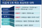 2017-중앙일보-대학평가_학과평가.png