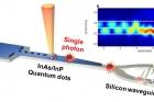 그림1-양자점-나노-구조와-실리콘-광학구조-결합-모식도.jpg