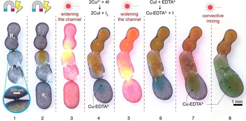 연구진이 개발한 나노 계면활성제는 자기장, 빛, 전기장에 모두 반응하는 강점이 있다. 연구진은 이 세 가지 종류의 자극을 활용해 액체방울 간 결합을 시도했다.