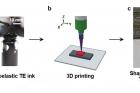 연구그림-3D-프린팅용-열전-잉크와-3D-프린팅-기술.jpg