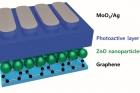 연구그림-그래핀-전극에-산화아연-나노입자를-전하수송층으로-활용한-유기-태양전지의-구조.jpg
