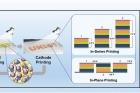 연구그림1-바이폴라-구조의-전고체-리튬이온전지-제조과정.jpg