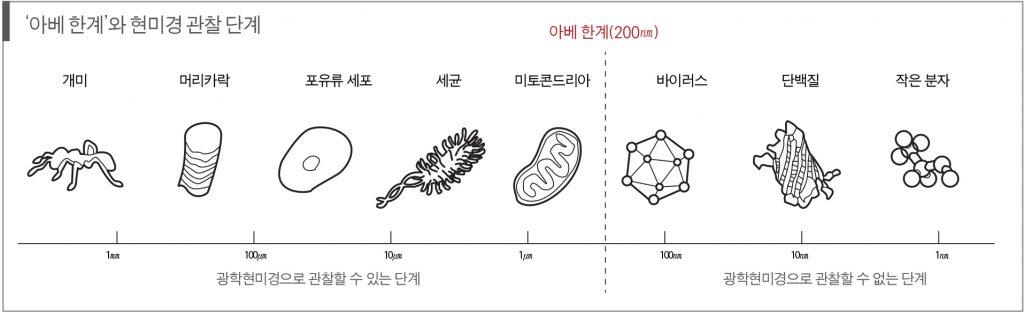 UNIST MAGZINE 2017 겨울호_First In Change-5