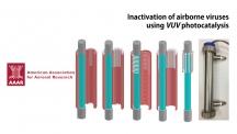장재성 교수팀이 개발한 진공자외선(VUV) 공기청정기계의 모습. 초록색 기둥은 VUV 램프, 붉은 테두리가 오존을 제거하는 광촉매다. 연구팀은 공기 흐름을 실험해 VUV의 살균 효과와 오존 제거 기능을 확인했다.