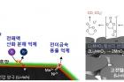 연구그림2_고전압-양극에서-새로운-전해액-첨가제가-적용돼-효과를-보이는-메커니즘.jpg