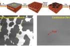 연구그림-구리-니켈-단결정-합금-포일과-단결정-그래핀.jpg