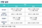 2019년-UNIST-대학원-전형-일정.jpg