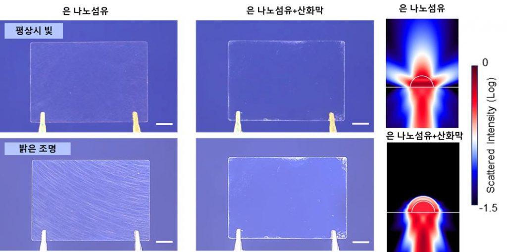 기존 은 나노섬유 투명전극(왼쪽)과 은 나노섬유에 산화막을 도입해 산란을 억제한 투명전극(가운데)에 평상시 빛과 밝은 조명을 줘서 투명도를 평가했다. 산화막이 적용된 경우 훨씬 투명해지는 걸 맨 눈으로도 관찰할 수 있다. 오른쪽은 은 나노섬유 투명전극(위)과 은 나노섬유+산화막 투명전극의 산란 시뮬레이션 결과다. 산화막을 적용한 경우 산란되는 빛이 완전히 사라짐을 알 수 있다.