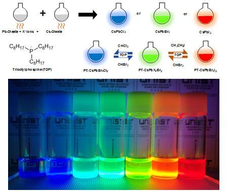 용액 공정으로 페로브스카이트 나노 입자에서 원하는 색상의 발광을 얻어내는 방법과 결과