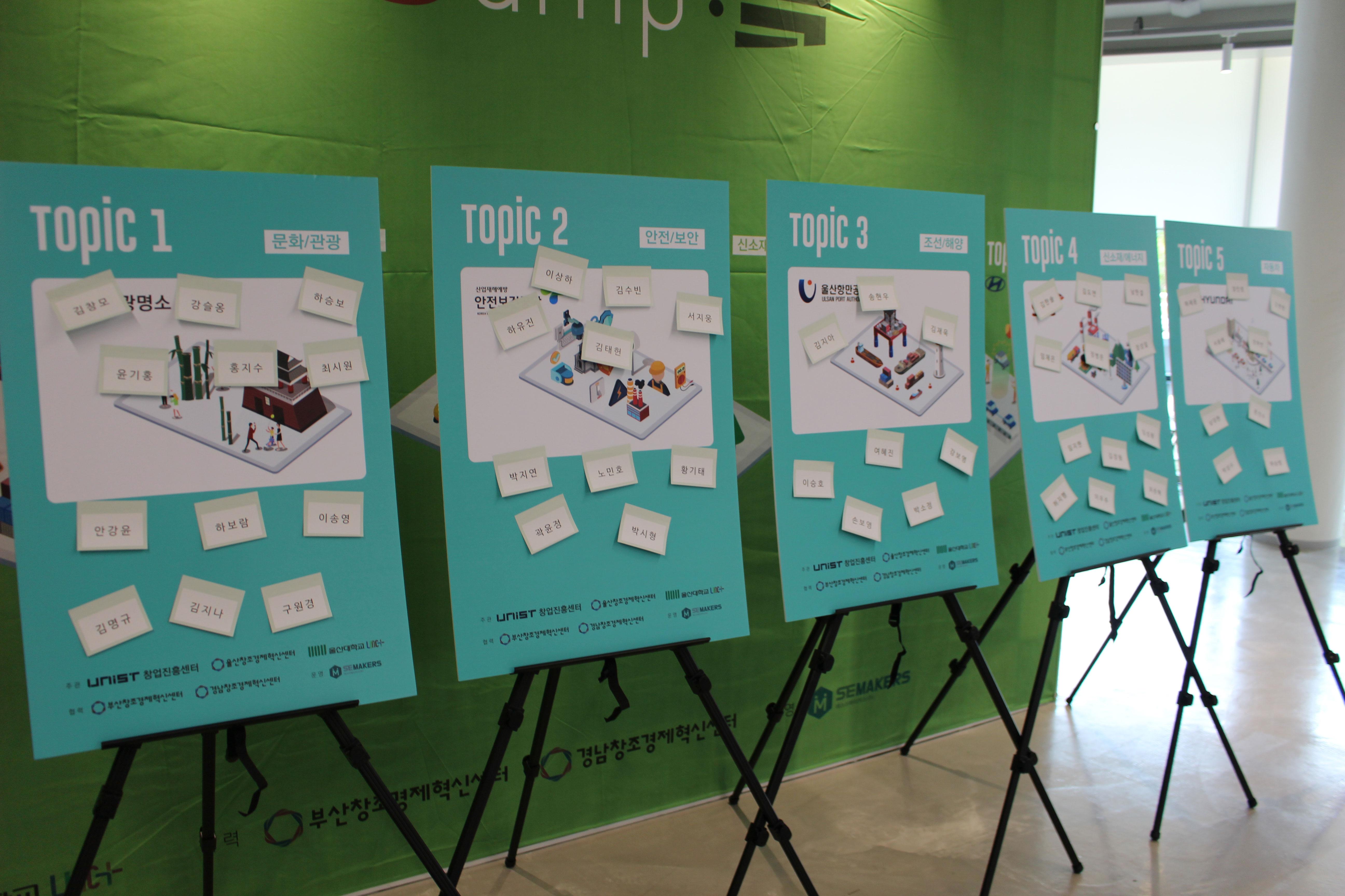 학생들은 5개 주제 중 원하는 것을 선택해 체험하고 창업 모의에 나선다. | 사진: 창업진흥센터 제공