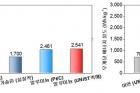 휘발유와-금속-에너지-효율-비교.jpg