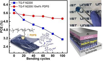새로운 첨가제 개발을 통한 '고유연‧고안전성 유기 태양전지 소자'의 성능