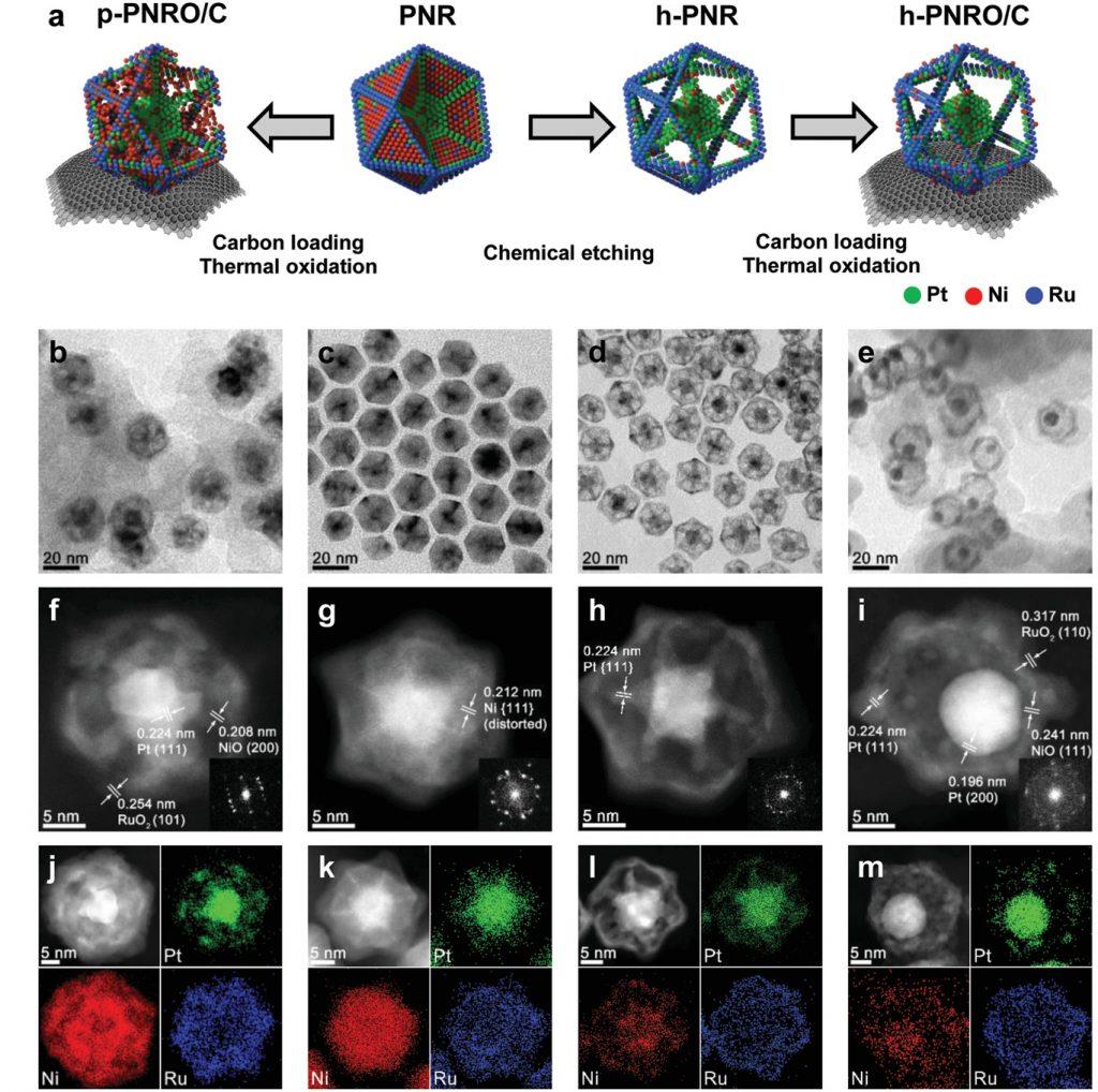 PNR 촉매의 합성 모식도와 투과전자현미경으로 관찰한 모습