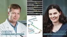 바르토슈 그쥐보프스키 교수(왼쪽)와 크리스티아나 칸델-그쥐보프스키 교수(오른쪽)은 전이 암세포가 레비워크 방식으로 이동함을 밝혔다.