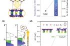 그림-제작된-복합촉매의-산소발생반응OER-성능-향상에-대한-DFT-계산-결과.jpg