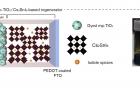그림-Cs₂SnI₆-기반-전하-전달체를-포함한-유기염료-감응형-태양전지의-도식화.jpg