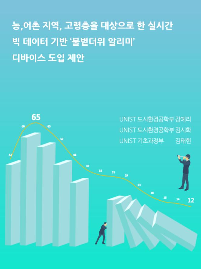 김시화 학생은 온열질환을 예방하기 위한 디바이스를 제안해 우수한 평가를 받았다.