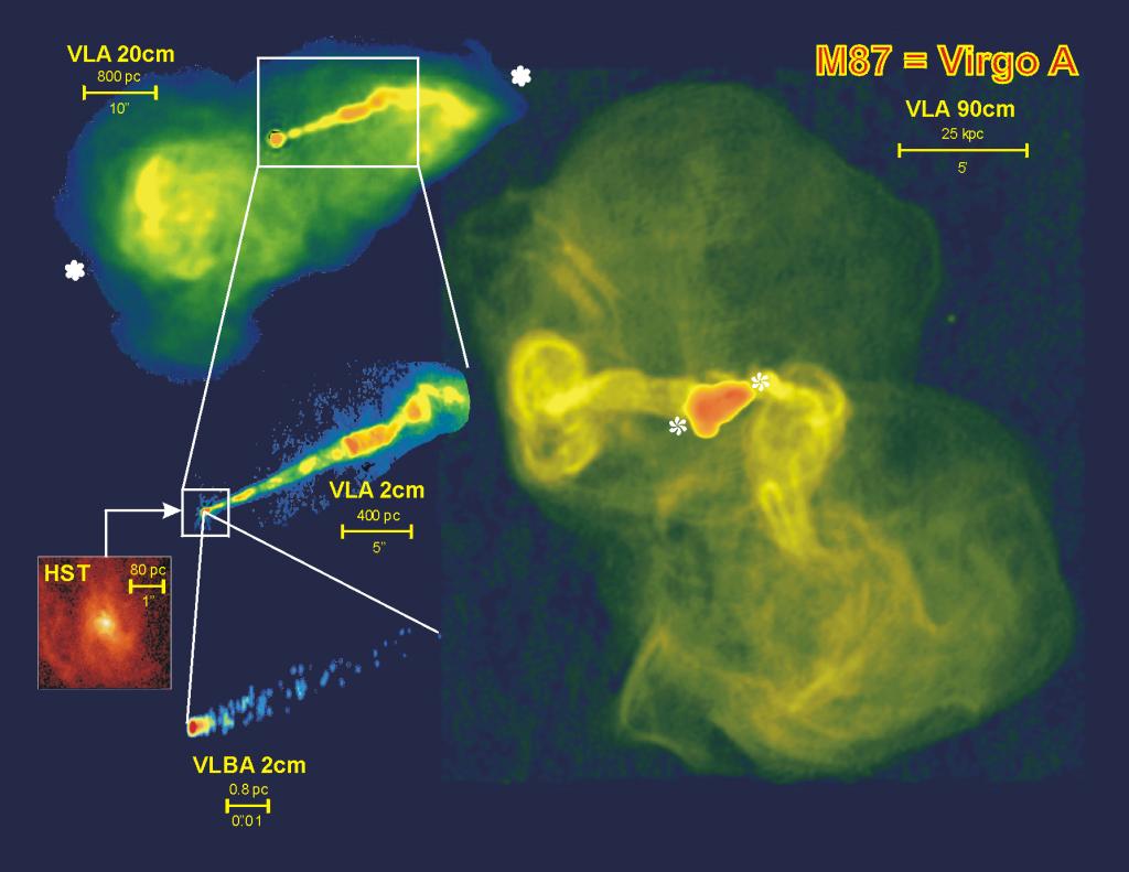 처녀자리 A 전파은하의 모습(M87VirgoA-Montage_hi 출처는 미국국립전파천문대)