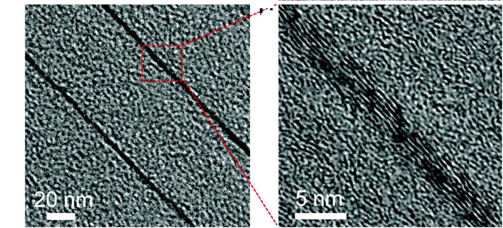 열처리 초기 단계에서 고분자 안에 위치한 그래핀 층(붉은색 사각형 안에 보이는 검은색 선) 주변에 고배향성 탄소층이 얇게 형성되는 것을 관찰할 수 있다. (a) 투과전자현미경(Transmission Electron Microscopy, TEM), (b)고배율 TEM 사진
