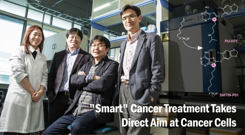 """Smart"" Chemotherapy Takes Direct Aim at Cancer Cells"