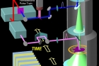 Ultrafast-Electron-Microscope.jpg