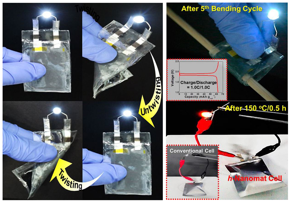 Flexible paper lithium-ion batteries can function as batteries even when their shape is changed by external pressure.
