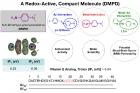 그림1-DMPD-화학구조-및-성질.jpg
