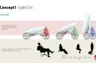 전기차-디자인-컨셉-1-800x450.jpg