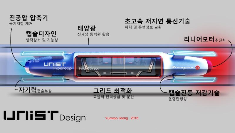 정연우-교수-하이퍼루프-디자인-시안-2_설명포함