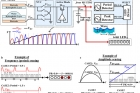 Architecture-of-SS-WMS-IC-chip-and-operating-conditions-interacting-with-WC-TENG-in-response-to-water-motion..jpg