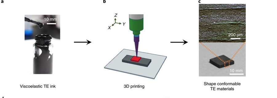3D printing of shape conformable TE materials