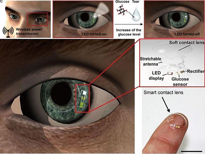 UNIST smart contact lens 1