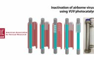 UNIST Introduces New Air Purification Technology to Eradicate Airborne Viruses