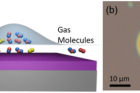 graphene-bubble.png